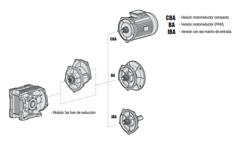 versiones-motovario_catalogo_ortogonal-aluminio