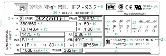 Placa De Identificaci 243 N De Motores El 233 Ctricos