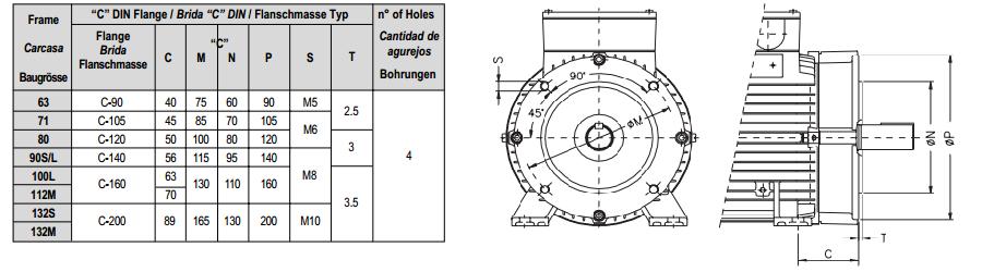Bridas del motor eléctrico tipo FC-DIN 1