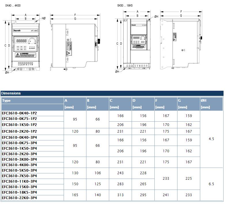 dimensiones-bosch-rexroth-efc-3610