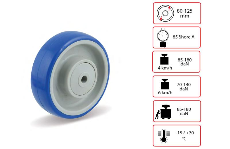 ruedas industriales de poliuretano blando