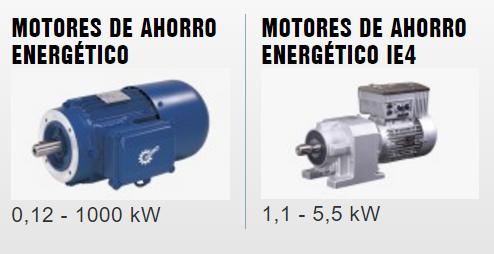 Motores eléctricos estandar Nord